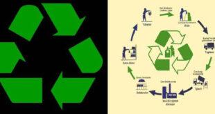Geri dönüştürülebilen atıkların fiziksel ve kimyasal işlemlere tabi tutularak ikinci bir hammaddeye dönüştürülmesi ile geri dönüşüm sağlanmaktadır. Aslında geri dönüşümün amacı aşırı kaynak kullanımını önlemektir. Bu, çöp miktarını azaltır; çevreye fayda sağlamak için ciddi bir adım atacağız. Kısacası geri dönüşümün çevreye ve ülkemiz ekonomisine katkısı çok büyük.